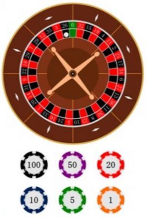giochi-tablo-casino